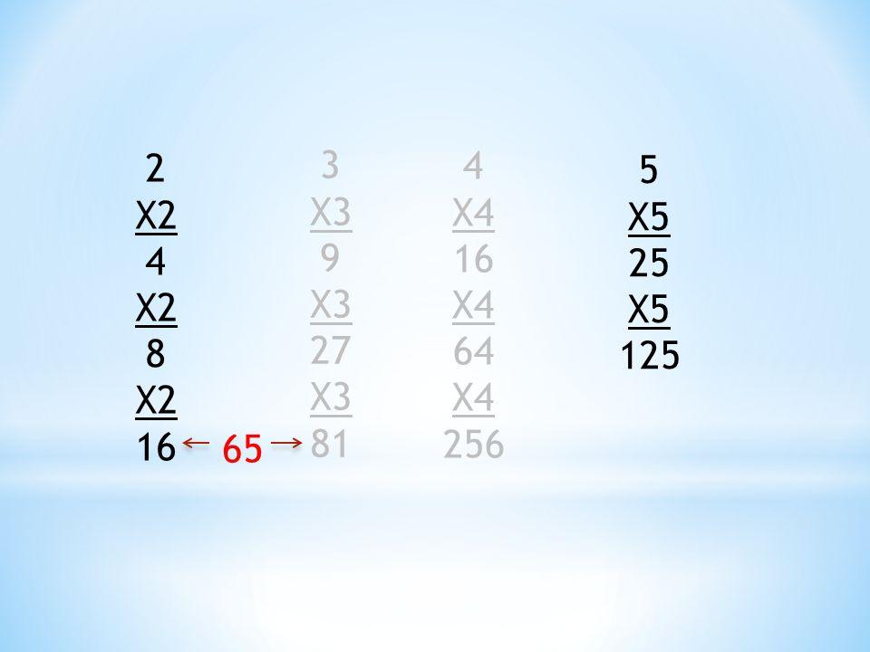 2 X2 4 X2 8 X2 16 3 X3 9 X3 27 X3 81 4 X4 16 X4 64 X4 256 5 X5 25 X5 125 65