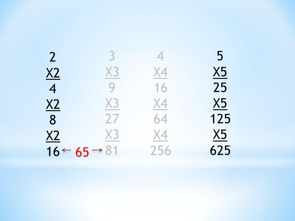 2 X2 4 X2 8 X2 16 3 X3 9 X3 27 X3 81 4 X4 16 X4 64 X4 256 5 X5 25 X5 125 X5 625 65