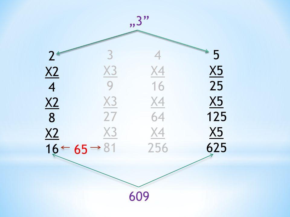 "2 X2 4 X2 8 X2 16 3 X3 9 X3 27 X3 81 4 X4 16 X4 64 X4 256 5 X5 25 X5 125 X5 625 ""3"" 609 65"