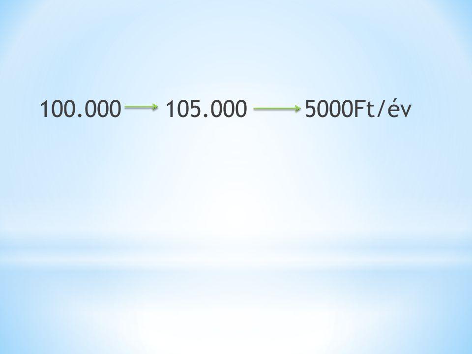 A csomag tartalma a következő: * 1 db domain név, (pl.