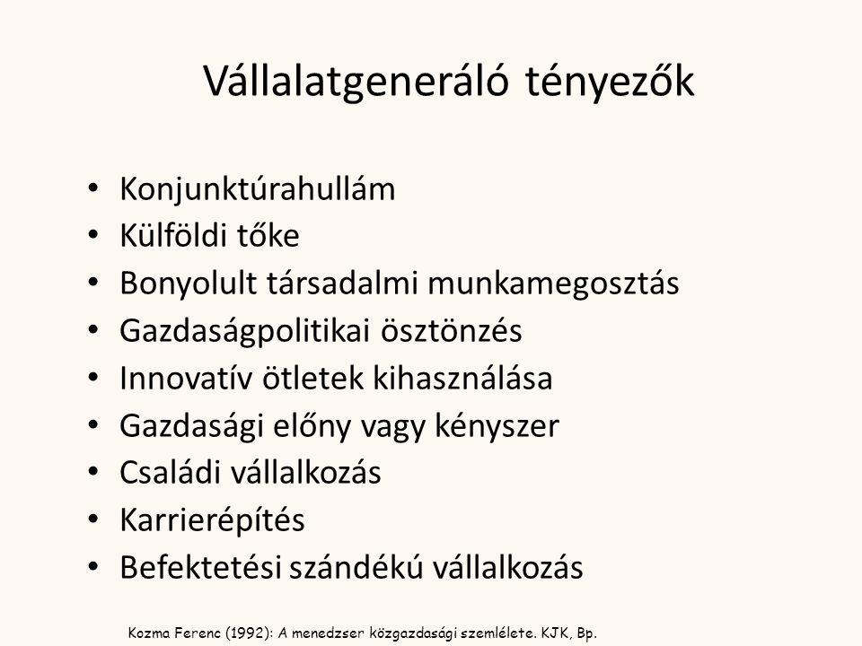 Kozma Ferenc (1992): A menedzser közgazdasági szemlélete. KJK, Bp. Vállalatgeneráló tényezők • Konjunktúrahullám • Külföldi tőke • Bonyolult társadalm