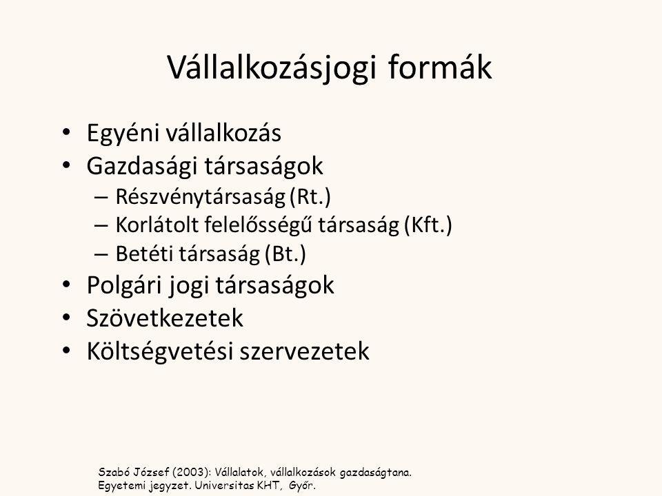 Szabó József (2003): Vállalatok, vállalkozások gazdaságtana.