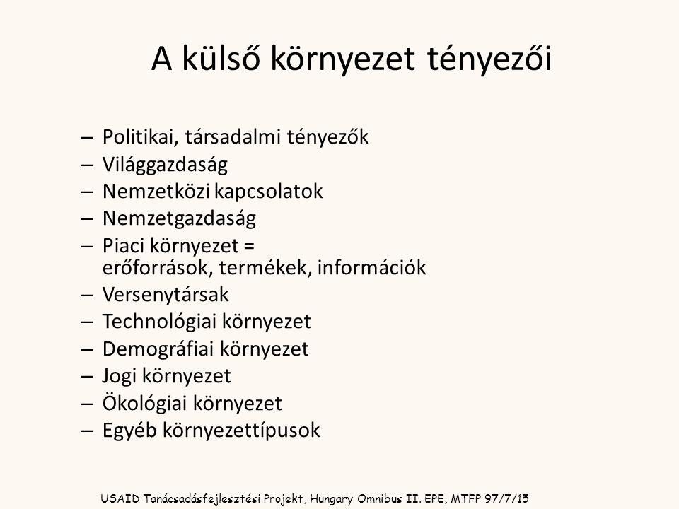A külső környezet tényezői – Politikai, társadalmi tényezők – Világgazdaság – Nemzetközi kapcsolatok – Nemzetgazdaság – Piaci környezet = erőforrások, termékek, információk – Versenytársak – Technológiai környezet – Demográfiai környezet – Jogi környezet – Ökológiai környezet – Egyéb környezettípusok USAID Tanácsadásfejlesztési Projekt, Hungary Omnibus II.