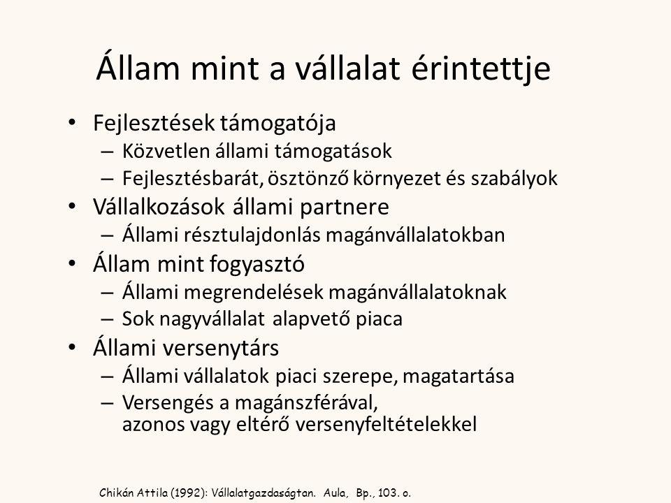 Chikán Attila (1992): Vállalatgazdaságtan. Aula, Bp., 103. o. Állam mint a vállalat érintettje • Fejlesztések támogatója – Közvetlen állami támogatáso