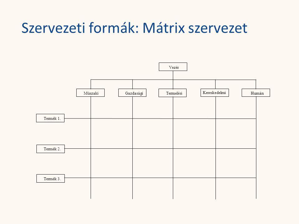 Szervezeti formák: Mátrix szervezet Vezér Termék 1. Műszaki GazdaságiTermelési Kereskedelmi Humán Termék 2. Termék 3.