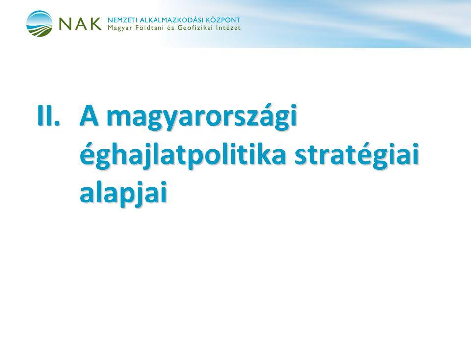 II.A magyarországi éghajlatpolitika stratégiai alapjai