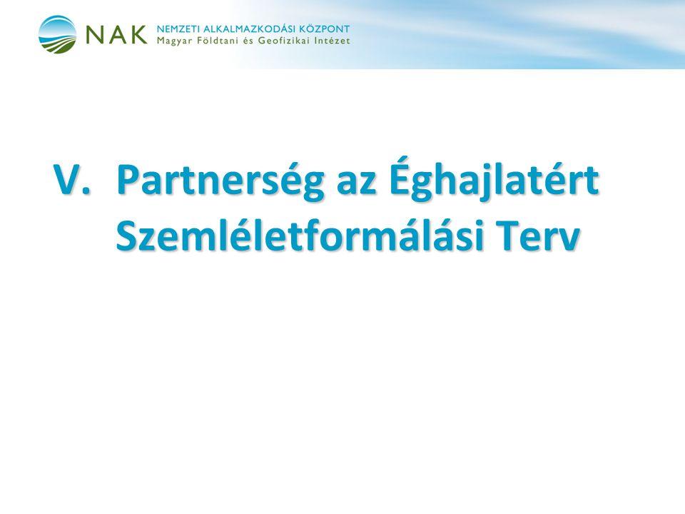 V.Partnerség az Éghajlatért Szemléletformálási Terv