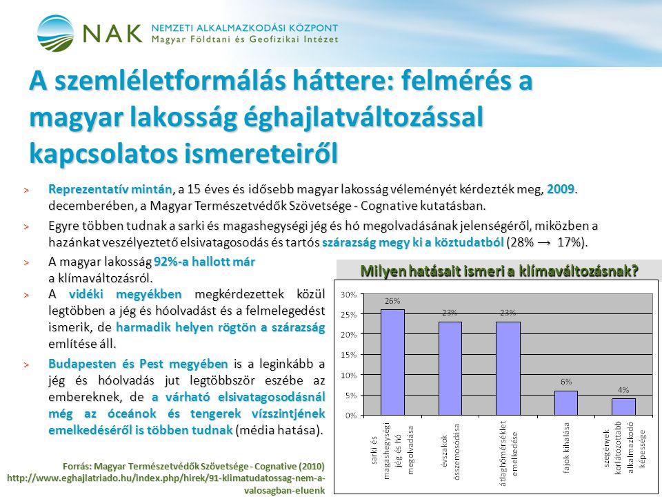 Milyen hatásait ismeri a klímaváltozásnak? A szemléletformálás háttere: felmérés a magyar lakosság éghajlatváltozással kapcsolatos ismereteiről Forrás