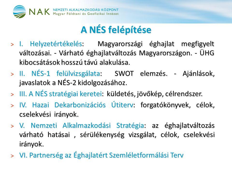A NÉS felépítése > I. Helyzetértékelés: Magyarországi éghajlat megfigyelt változásai. - Várható éghajlatváltozás Magyarországon. - ÜHG kibocsátások ho