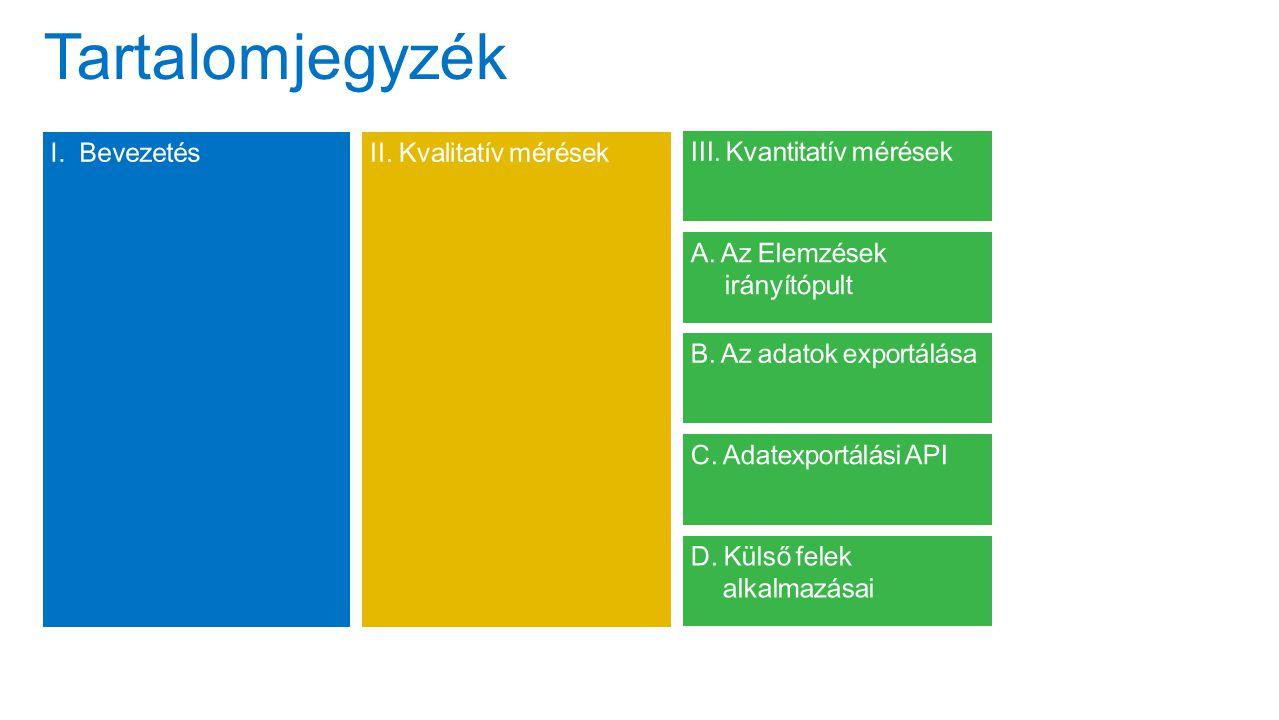 A bejelentkezésre használt hozzáférési pontok azonosítása TANÁCS Állapítsa meg, hogyan érik el a tagok a Yammert (böngészővel, mobileszközzel, asztali alkalmazással vagy SharePointtal).