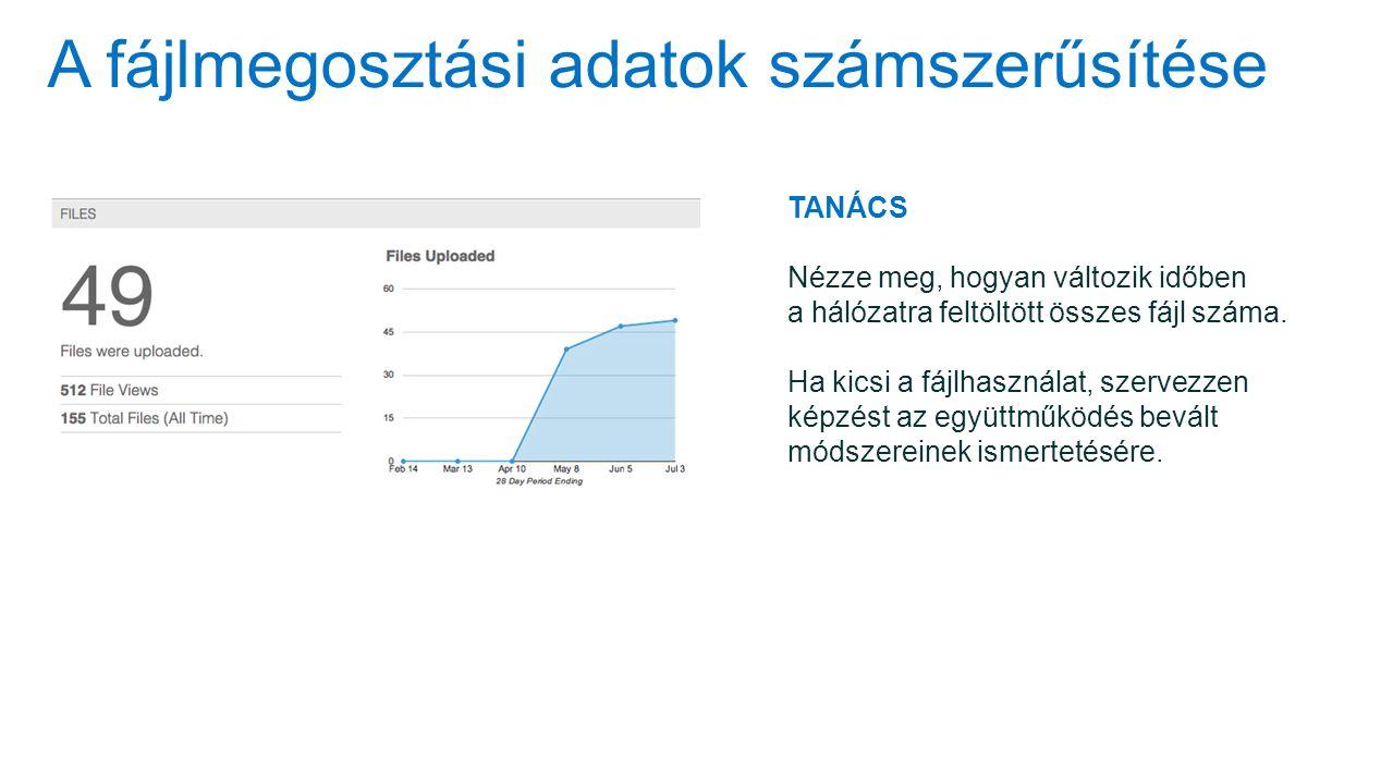 A fájlmegosztási adatok számszerűsítése TANÁCS Nézze meg, hogyan változik időben a hálózatra feltöltött összes fájl száma. Ha kicsi a fájlhasználat, s