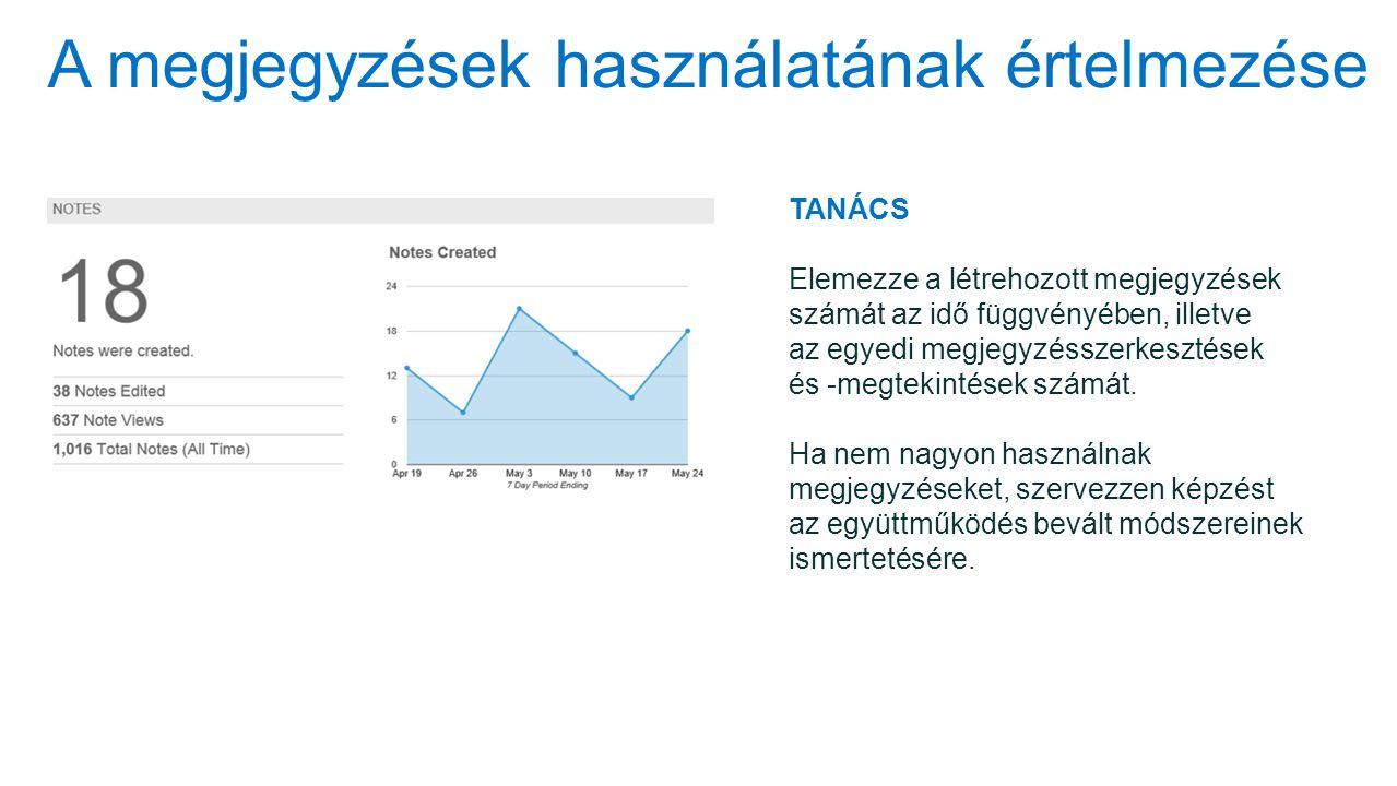 A megjegyzések használatának értelmezése TANÁCS Elemezze a létrehozott megjegyzések számát az idő függvényében, illetve az egyedi megjegyzésszerkesztések és -megtekintések számát.