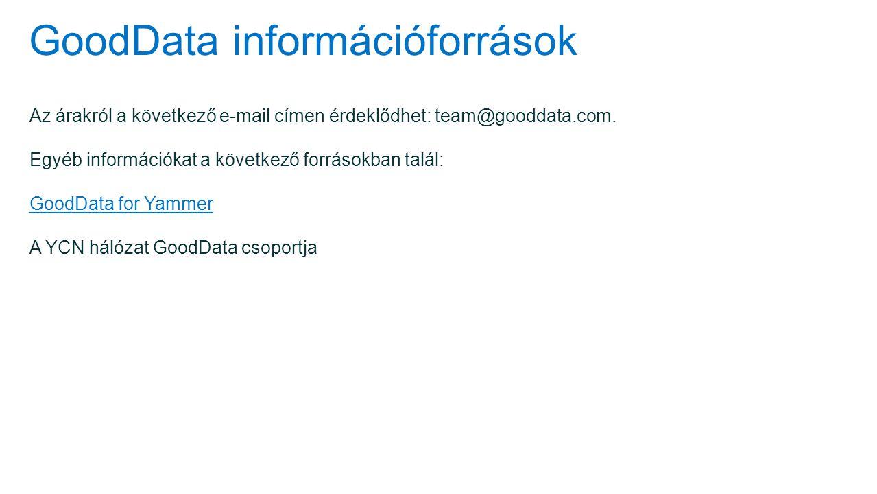 GoodData információforrások Az árakról a következő e-mail címen érdeklődhet: team@gooddata.com. Egyéb információkat a következő forrásokban talál: Goo