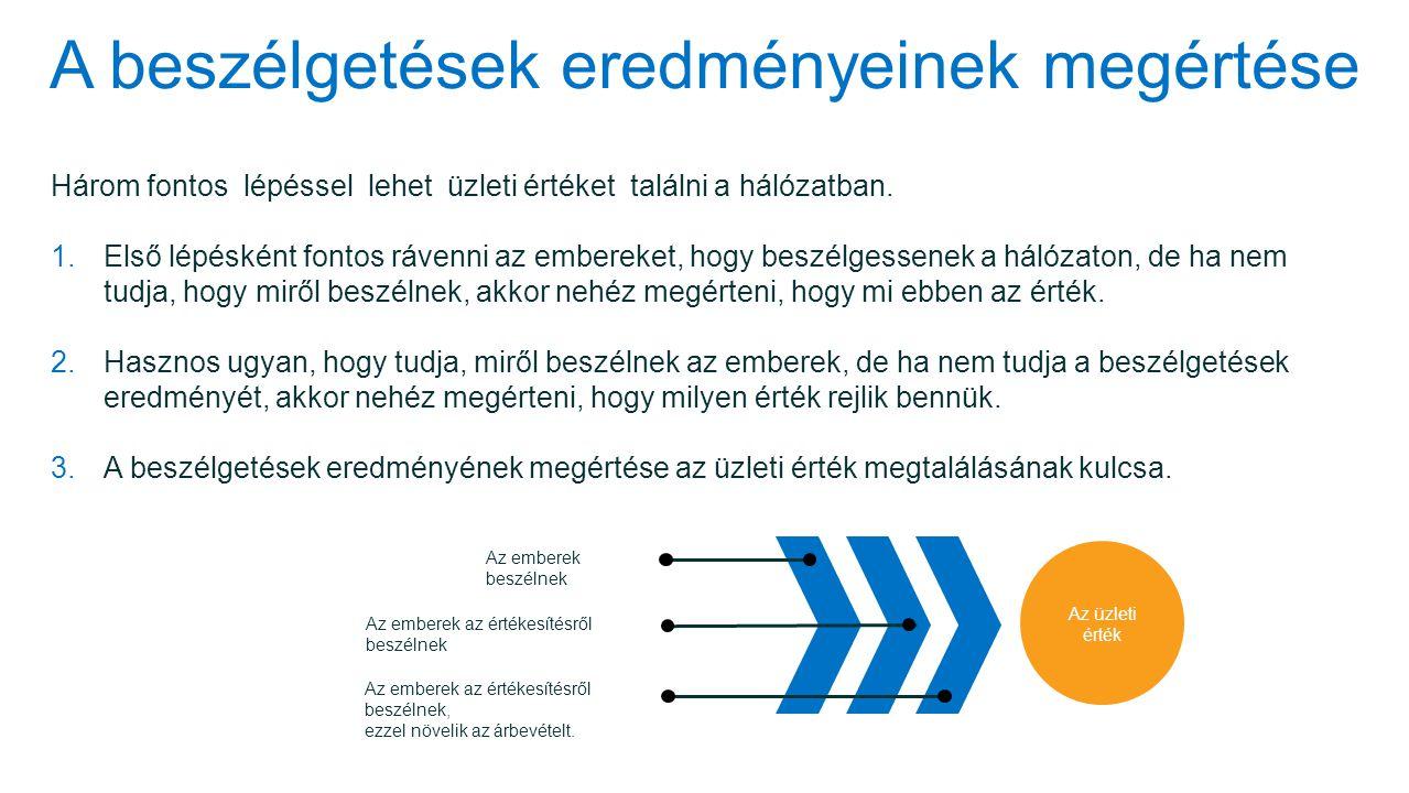 Tanácsok a kimutatás létrehozásával kapcsolatban Készítsen másolatot a.CSV fájlokról.