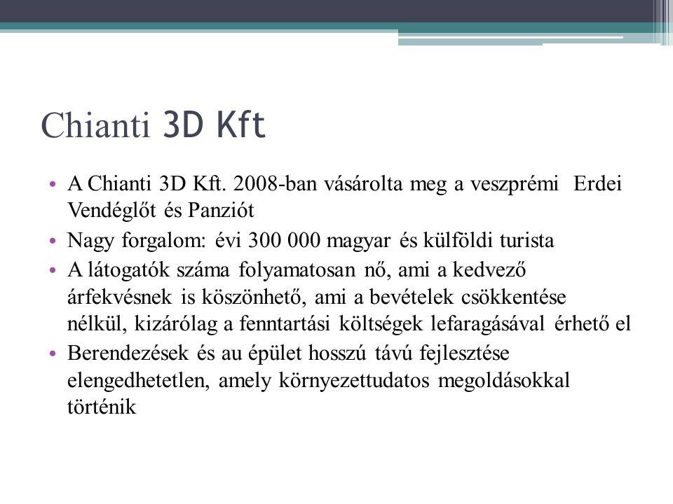 Chianti 3D Kft • A Chianti 3D Kft. 2008-ban vásárolta meg a veszprémi Erdei Vendéglőt és Panziót • Nagy forgalom: évi 300 000 magyar és külföldi turis