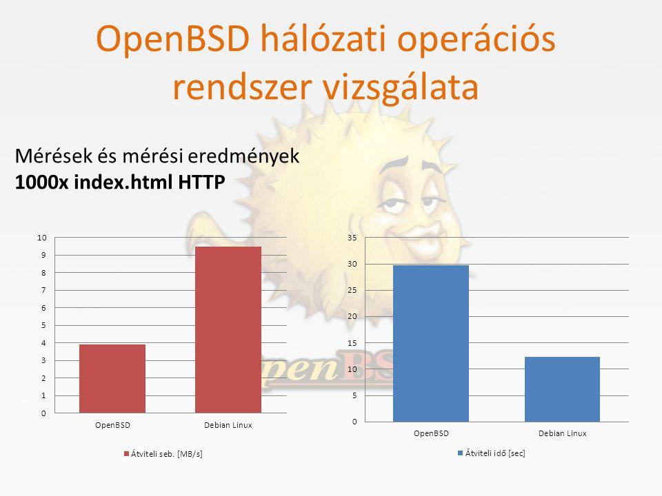OpenBSD hálózati operációs rendszer vizsgálata Mérések és mérési eredmények 1000x index.html HTTP