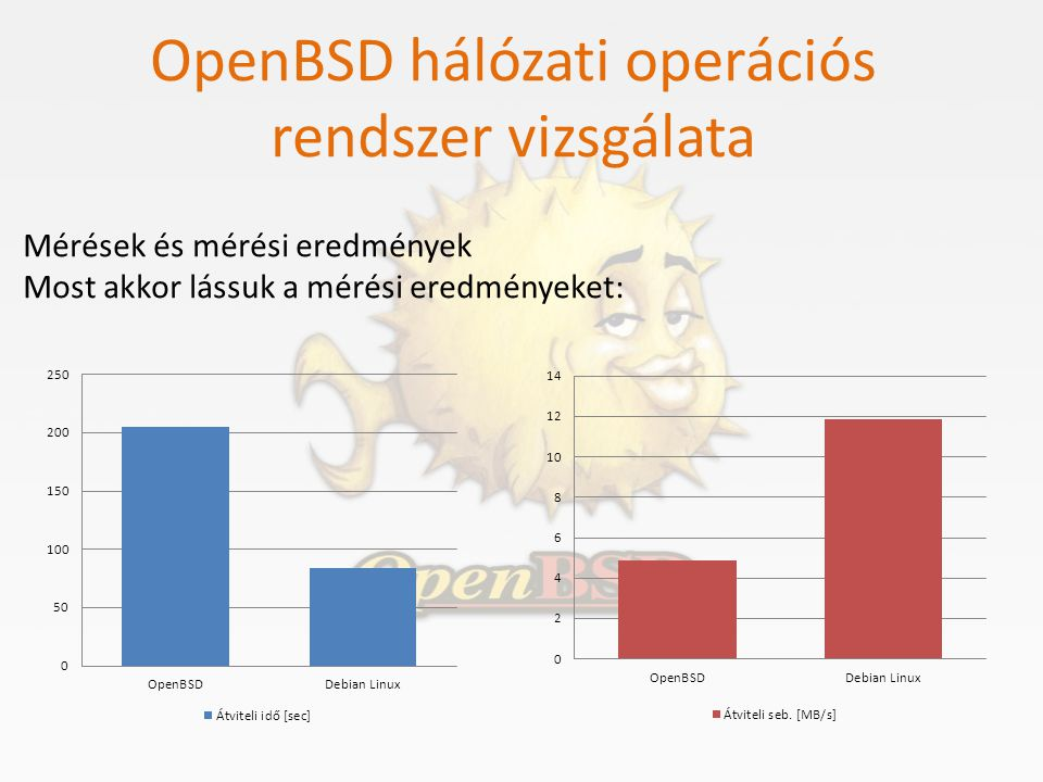 OpenBSD hálózati operációs rendszer vizsgálata Mérések és mérési eredmények Most akkor lássuk a mérési eredményeket: