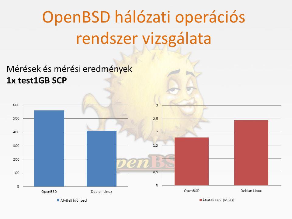 OpenBSD hálózati operációs rendszer vizsgálata Mérések és mérési eredmények 1x test1GB SCP