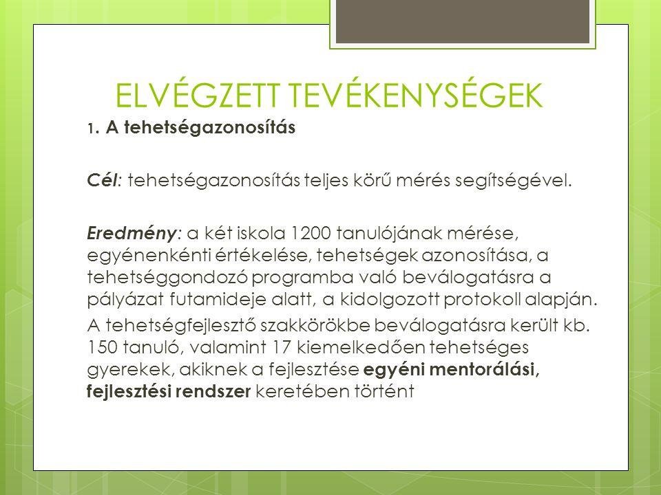 ELVÉGZETT TEVÉKENYSÉGEK 1. A tehetségazonosítás Cél : tehetségazonosítás teljes körű mérés segítségével. Eredmény : a két iskola 1200 tanulójának méré