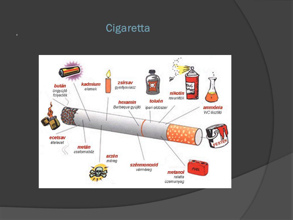  A Cigaretta a legelterjedtebb dohányzási mód, de az egyik leg egészségtelenebb is, én pont ezért csak néha néha szívok el egy-egy szálat!Mivel ennyire ismert, nem is nagyon tudok szerintem újat mondani ezzel kapcsolatban, de azért megpróbálom.