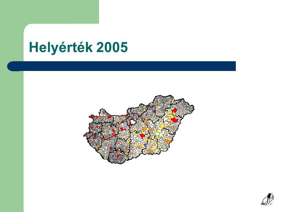 Helyérték 2005