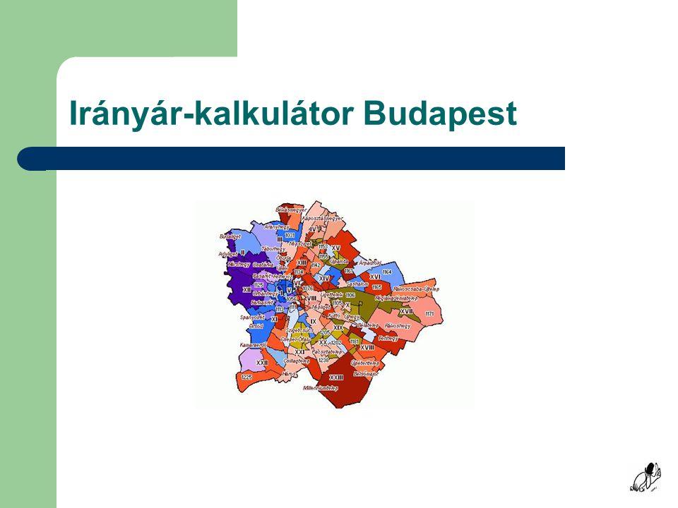Irányár-kalkulátor Budapest