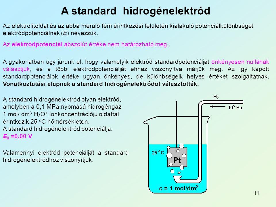 11 A standard hidrogénelektród Az elektrolitoldat és az abba merülő fém érintkezési felületén kialakuló potenciálkülönbséget elektródpotenciálnak (E) nevezzük.