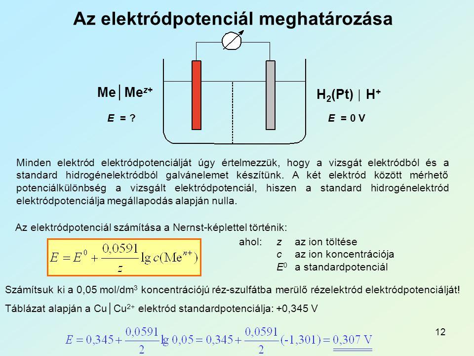 12 Az elektródpotenciál meghatározása H 2 (Pt) │ H + Me│Me z+ E = 0 V E = .