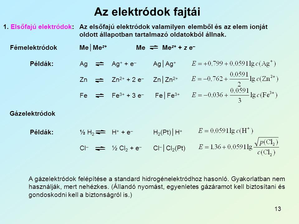 13 Az elektródok fajtái 1.