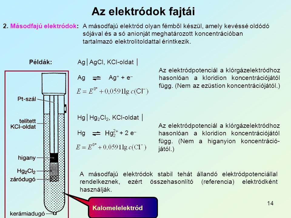 14 Az elektródok fajtái 2.