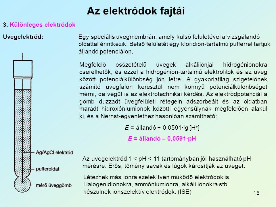 15 Az elektródok fajtái 3.