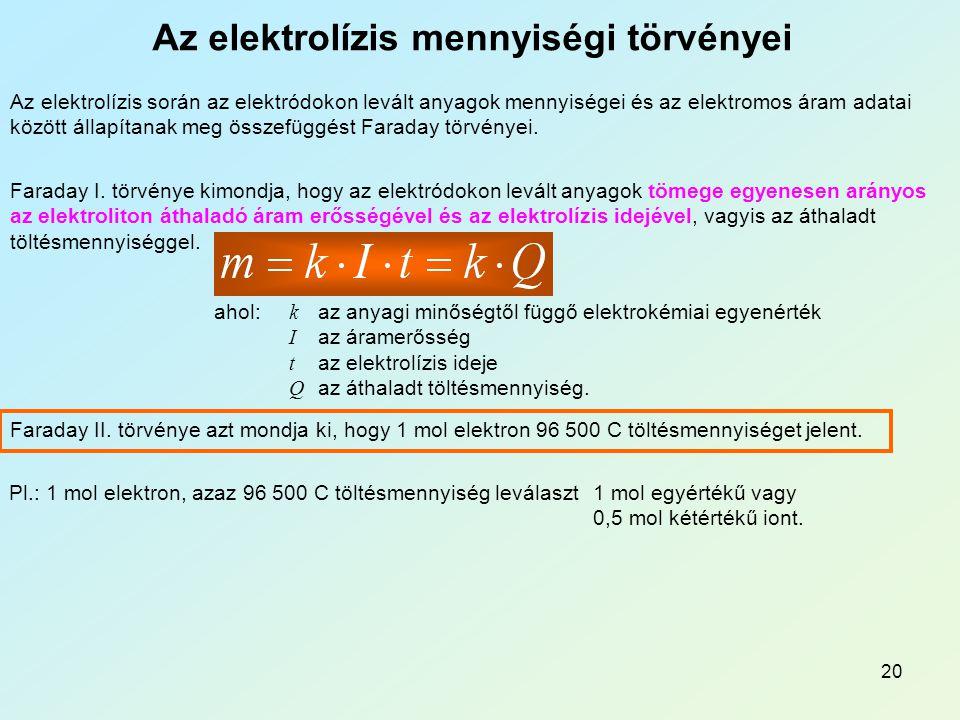 20 Az elektrolízis mennyiségi törvényei Az elektrolízis során az elektródokon levált anyagok mennyiségei és az elektromos áram adatai között állapítanak meg összefüggést Faraday törvényei.