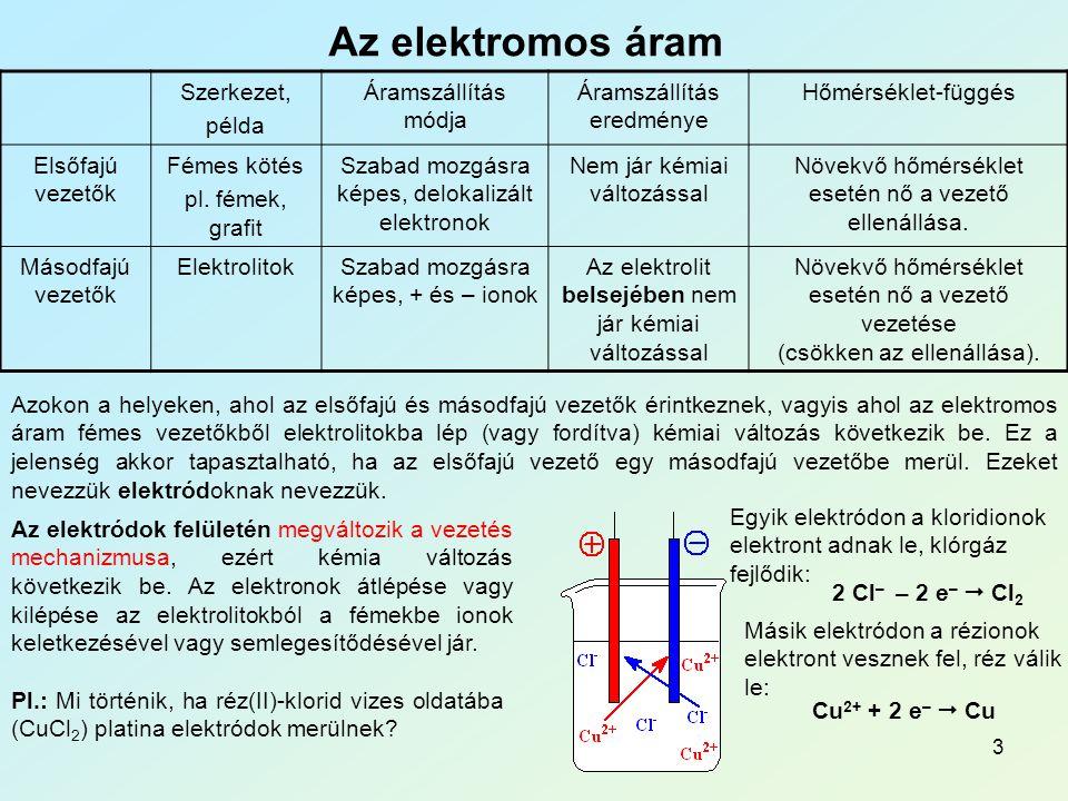 3 Az elektromos áram Az elektródok felületén megváltozik a vezetés mechanizmusa, ezért kémia változás következik be.