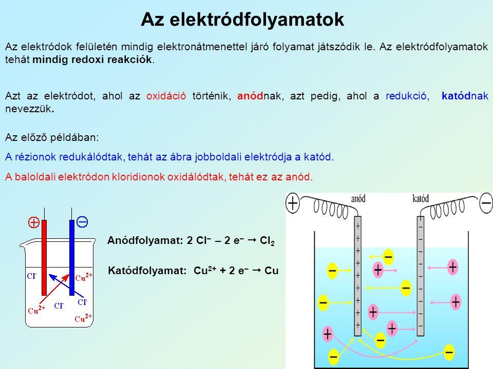 5 Az ionmozgékonyság Ha azonos körülmények között összehasonlítjuk a különböző ionok mozgékonyságát, akkor azt várnák, hogy a kis méretű ion gyorsabb, a nagyobb lassúbb mozgásra lesz képes.