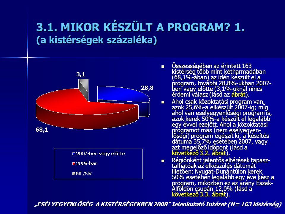 3.1. MIKOR KÉSZÜLT A PROGRAM? 1. (a kistérségek százaléka)  Összességében az érintett 163 kistérség több mint kétharmadában (68,1%-ában) az idén kész