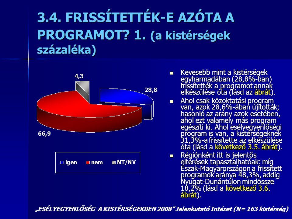 3.4. FRISSÍTETTÉK-E AZÓTA A PROGRAMOT? 1. (a kistérségek százaléka)  Kevesebb mint a kistérségek egyharmadában (28,8%-ban) frissítették a programot a