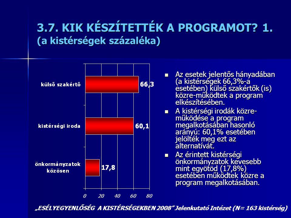 3.7. KIK KÉSZÍTETTÉK A PROGRAMOT? 1. (a kistérségek százaléka)  Az esetek jelentős hányadában (a kistérségek 66,3%-a esetében) külső szakértők (is) k