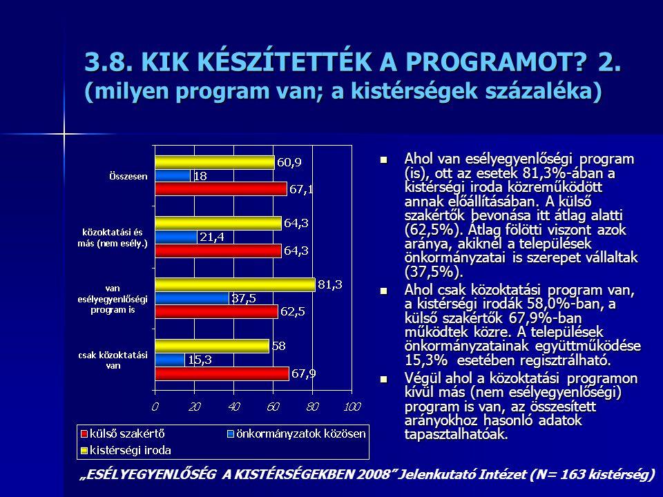 3.8. KIK KÉSZÍTETTÉK A PROGRAMOT? 2. (milyen program van; a kistérségek százaléka)  Ahol van esélyegyenlőségi program (is), ott az esetek 81,3%-ában