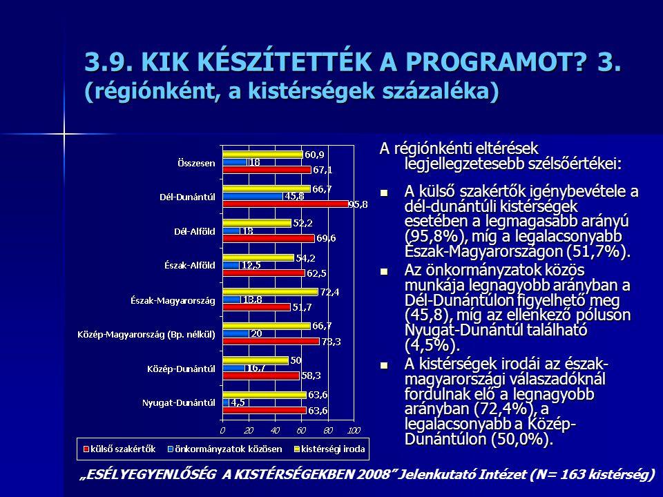 3.9. KIK KÉSZÍTETTÉK A PROGRAMOT? 3. (régiónként, a kistérségek százaléka) A régiónkénti eltérések legjellegzetesebb szélsőértékei:  A külső szakértő