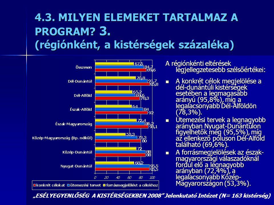 4.3. MILYEN ELEMEKET TARTALMAZ A PROGRAM? 3. (régiónként, a kistérségek százaléka) A régiónkénti eltérések legjellegzetesebb szélsőértékei:  A konkré