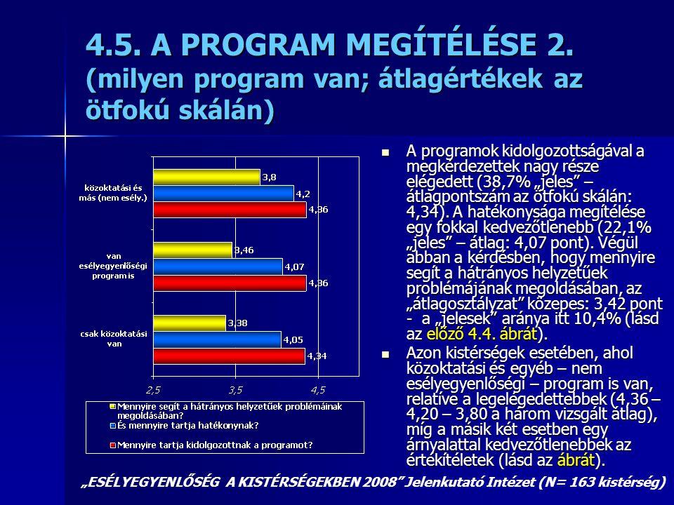 4.5. A PROGRAM MEGÍTÉLÉSE 2. (milyen program van; átlagértékek az ötfokú skálán)  A programok kidolgozottságával a megkérdezettek nagy része elégedet