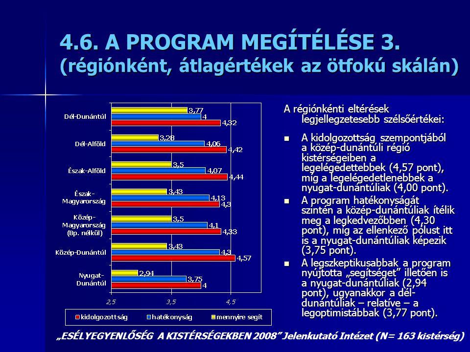 4.6. A PROGRAM MEGÍTÉLÉSE 3. (régiónként, átlagértékek az ötfokú skálán) A régiónkénti eltérések legjellegzetesebb szélsőértékei:  A kidolgozottság s