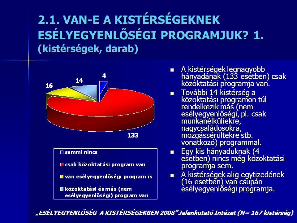 4.2.MILYEN ELEMEKET TARTALMAZ A PROGRAM. 2.