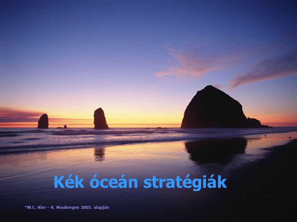 Mi a Kék Óceán Stratégia.