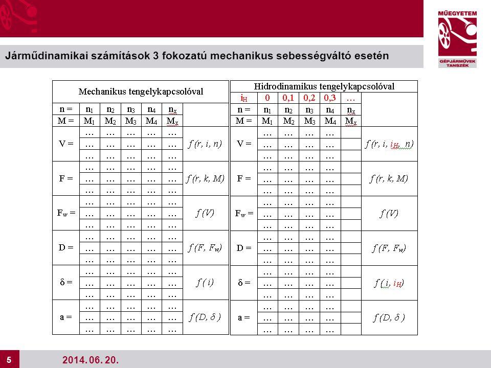 5 5 2014. 06. 20. Járműdinamikai számítások 3 fokozatú mechanikus sebességváltó esetén