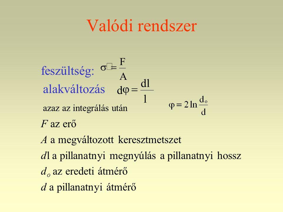 Valódi rendszer feszültség: alakváltozás azaz az integrálás után F az erő A a megváltozott keresztmetszet dl a pillanatnyi megnyúlás a pillanatnyi hossz d o az eredeti átmérő d a pillanatnyi átmérő A F  l dl d 