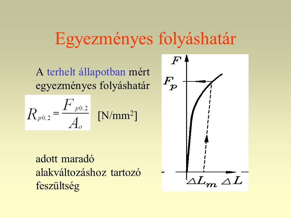 Egyezményes folyáshatár A terhelt állapotban mért egyezményes folyáshatár :  N/mm 2  adott maradó alakváltozáshoz tartozó feszültség