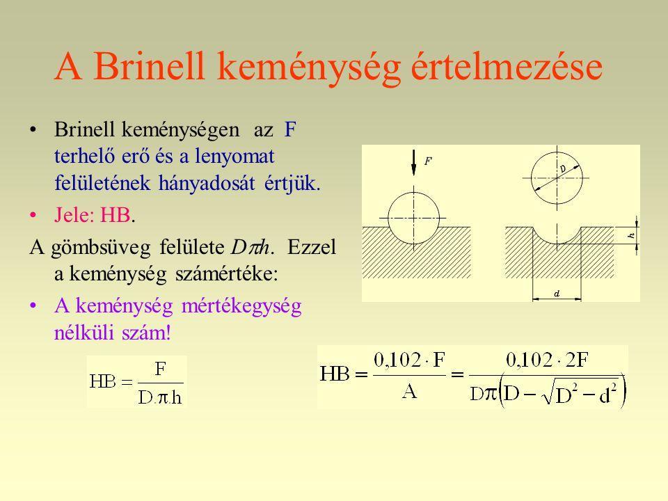 A Brinell keménység értelmezése •Brinell keménységen az F terhelő erő és a lenyomat felületének hányadosát értjük. •Jele: HB. A gömbsüveg felülete D 