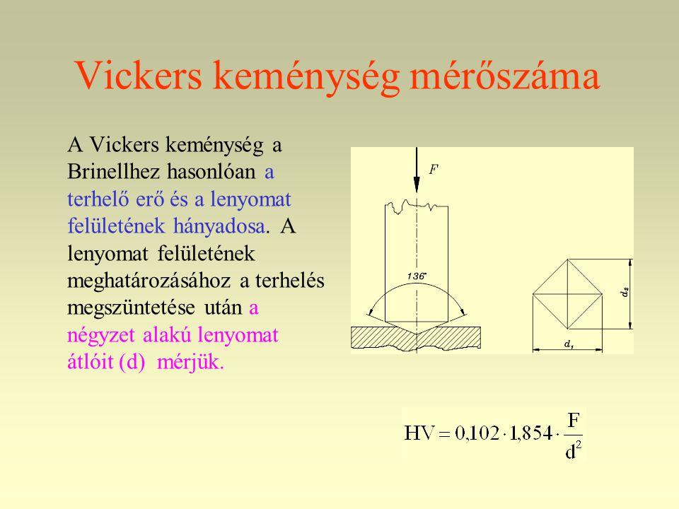 Vickers keménység mérőszáma A Vickers keménység a Brinellhez hasonlóan a terhelő erő és a lenyomat felületének hányadosa.