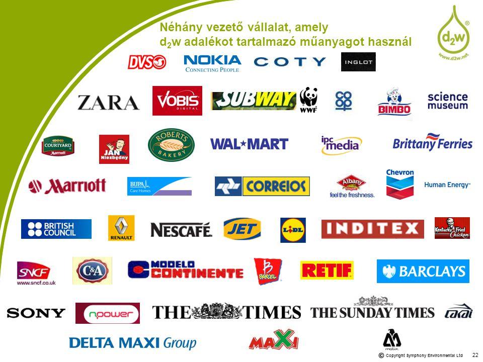 A British Public Company Copyright Symphony Environmental Ltd Néhány vezető vállalat, amely d 2 w adalékot tartalmazó műanyagot használ 22